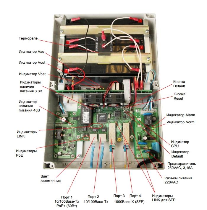 TFortis PSW-2G2F+UPS