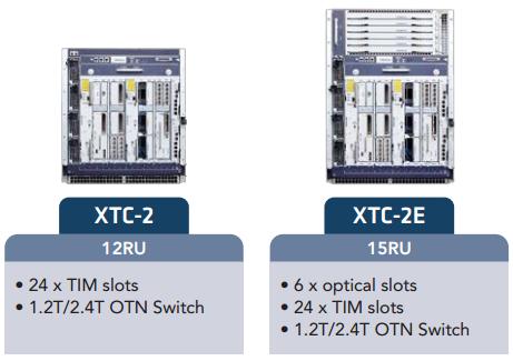 Infinera XTC-2 и XTC-2E