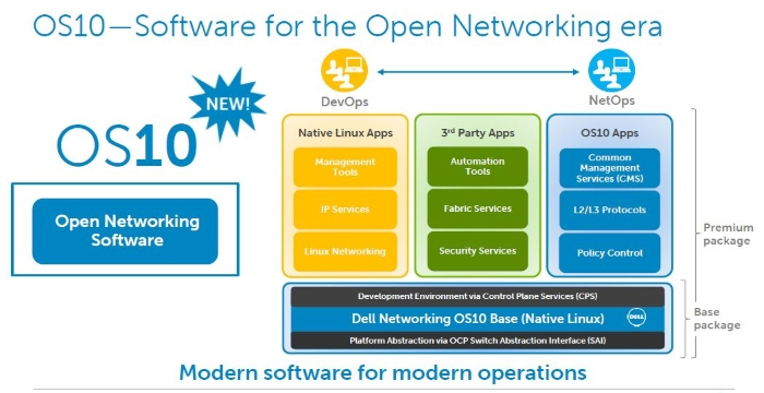 Dell Networking Operating System 10