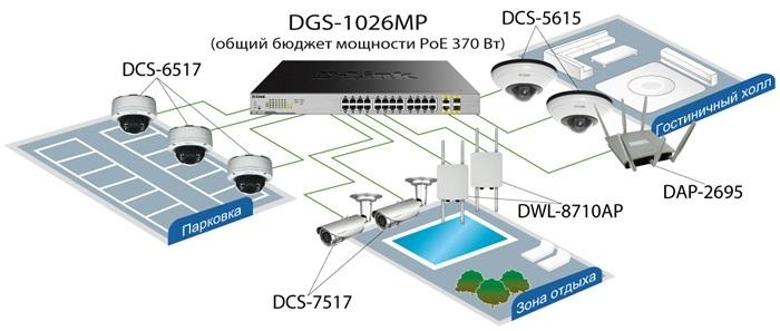 D-Link DGS-10xxMP
