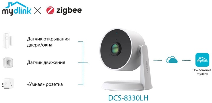 D-Link DCS-8330LH