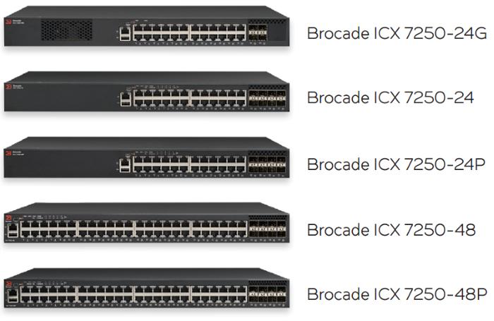 Brocade ICX 7250